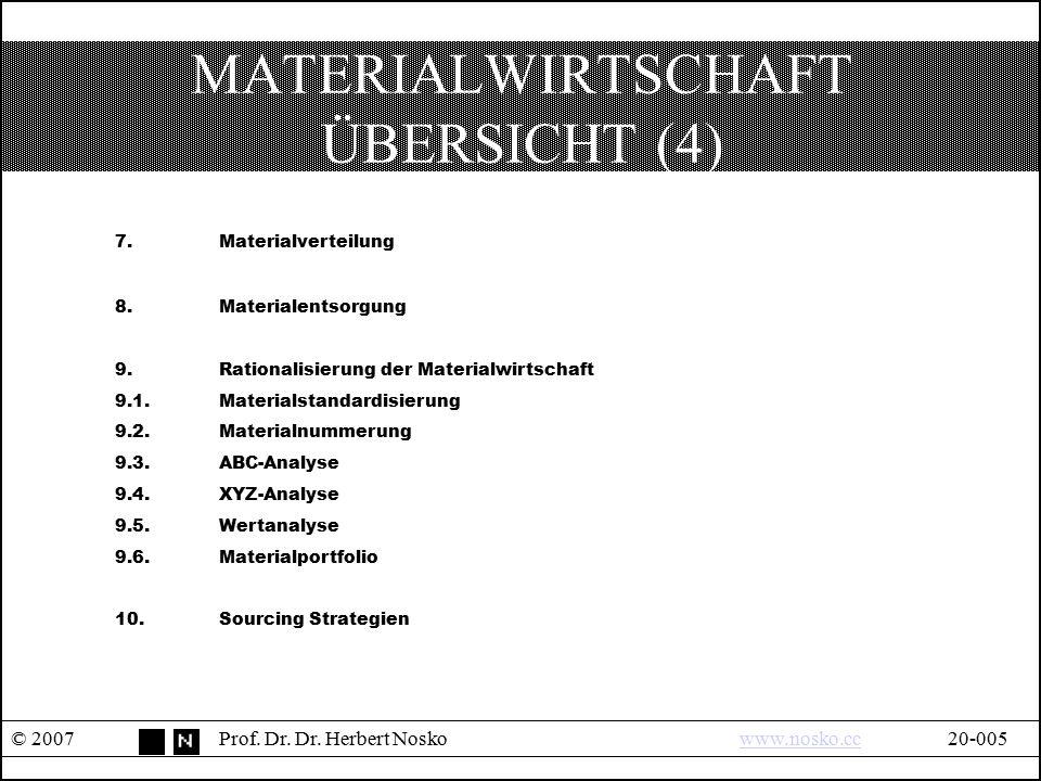 MATERIALWIRTSCHAFT ÜBERSICHT (4)