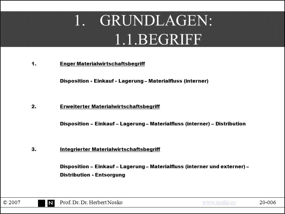 GRUNDLAGEN: 1.1.BEGRIFF 1. Enger Materialwirtschaftsbegriff. Disposition - Einkauf - Lagerung – Materialfluss (interner)