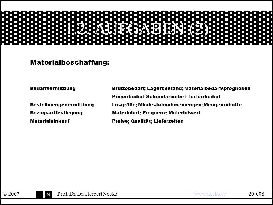 1.2. AUFGABEN (2) Materialbeschaffung: