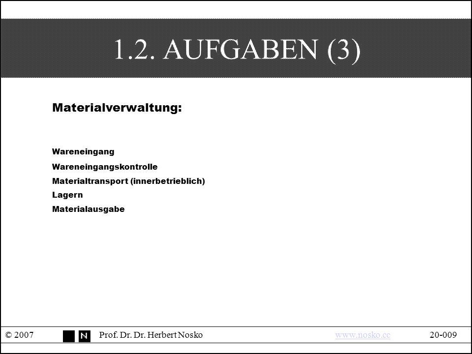 1.2. AUFGABEN (3) Materialverwaltung: Wareneingang