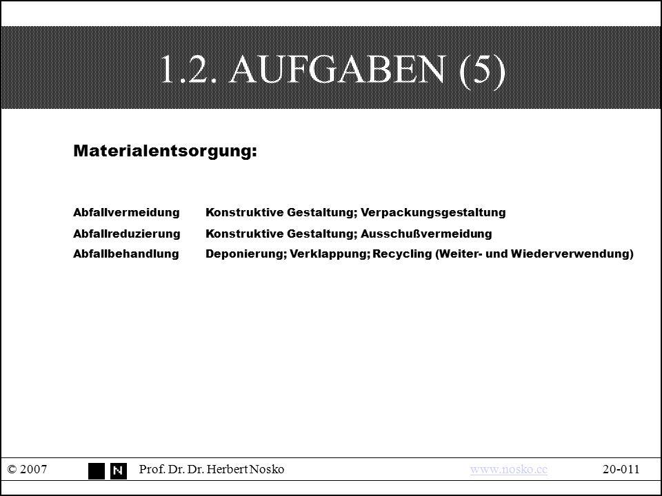 1.2. AUFGABEN (5) Materialentsorgung: