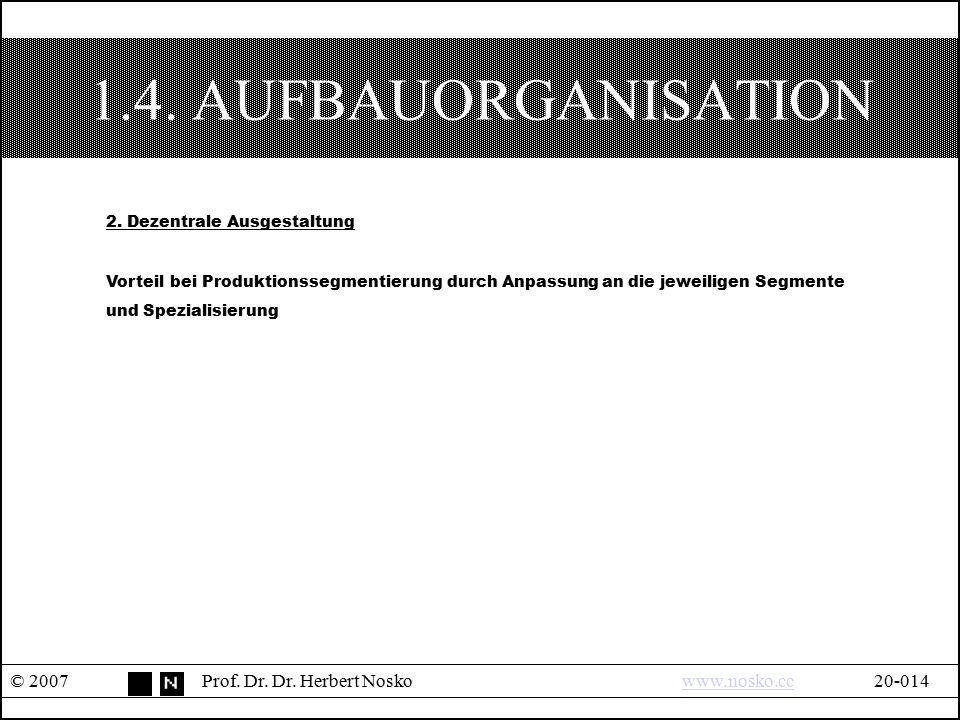 1.4. AUFBAUORGANISATION 2. Dezentrale Ausgestaltung