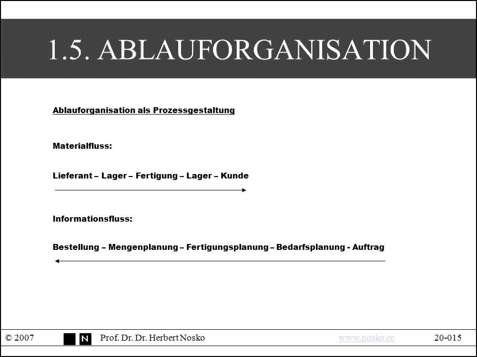 1.5. ABLAUFORGANISATION Ablauforganisation als Prozessgestaltung