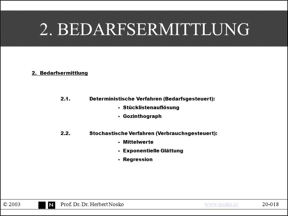 2. BEDARFSERMITTLUNG 2. Bedarfsermittlung. 2.1. Deterministische Verfahren (Bedarfsgesteuert): - Stücklistenauflösung.
