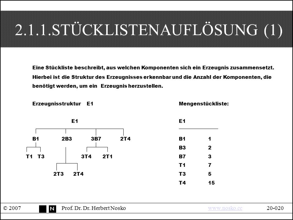 2.1.1.STÜCKLISTENAUFLÖSUNG (1)