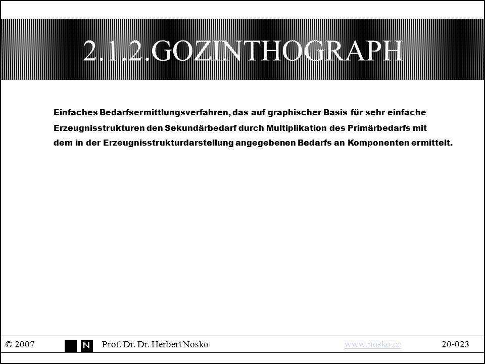 2.1.2.GOZINTHOGRAPH Einfaches Bedarfsermittlungsverfahren, das auf graphischer Basis für sehr einfache.