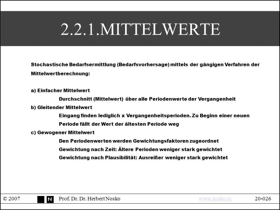2.2.1.MITTELWERTE Stochastische Bedarfsermittlung (Bedarfsvorhersage) mittels der gängigen Verfahren der.