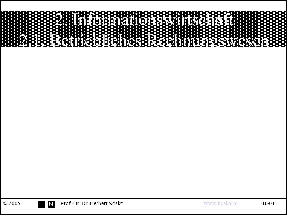 2. Informationswirtschaft 2.1. Betriebliches Rechnungswesen