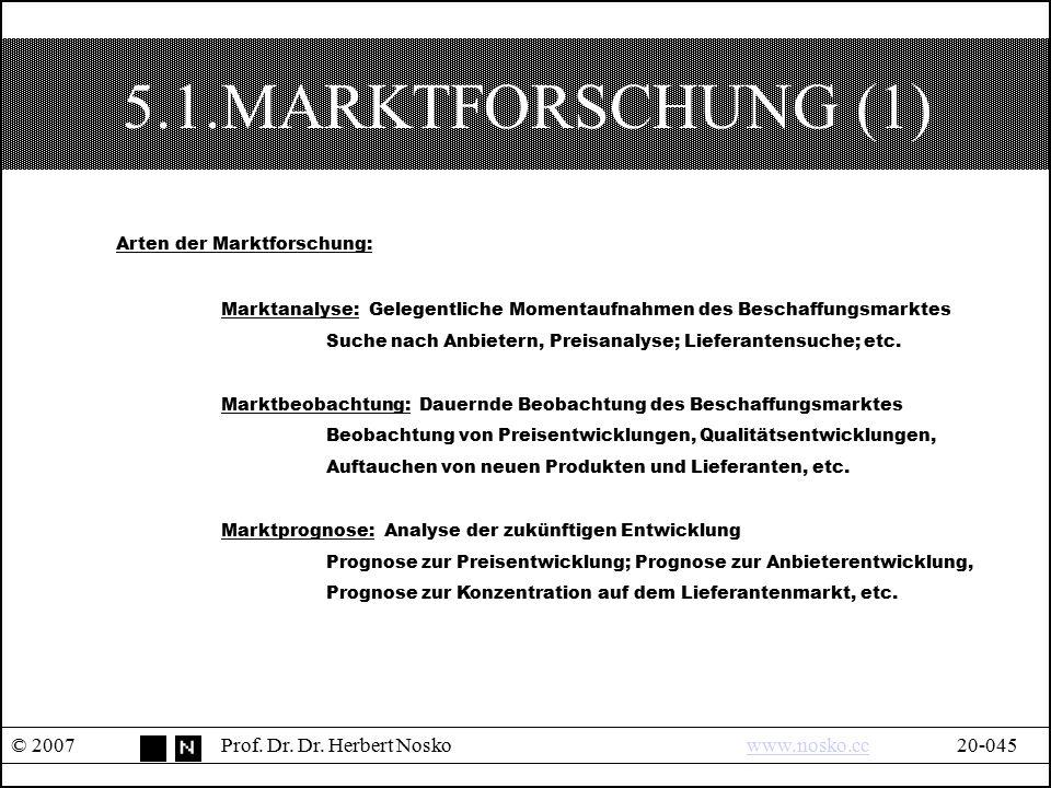 5.1.MARKTFORSCHUNG (1) Arten der Marktforschung: