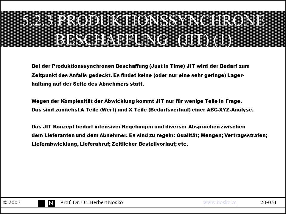 5.2.3.PRODUKTIONSSYNCHRONE BESCHAFFUNG (JIT) (1)