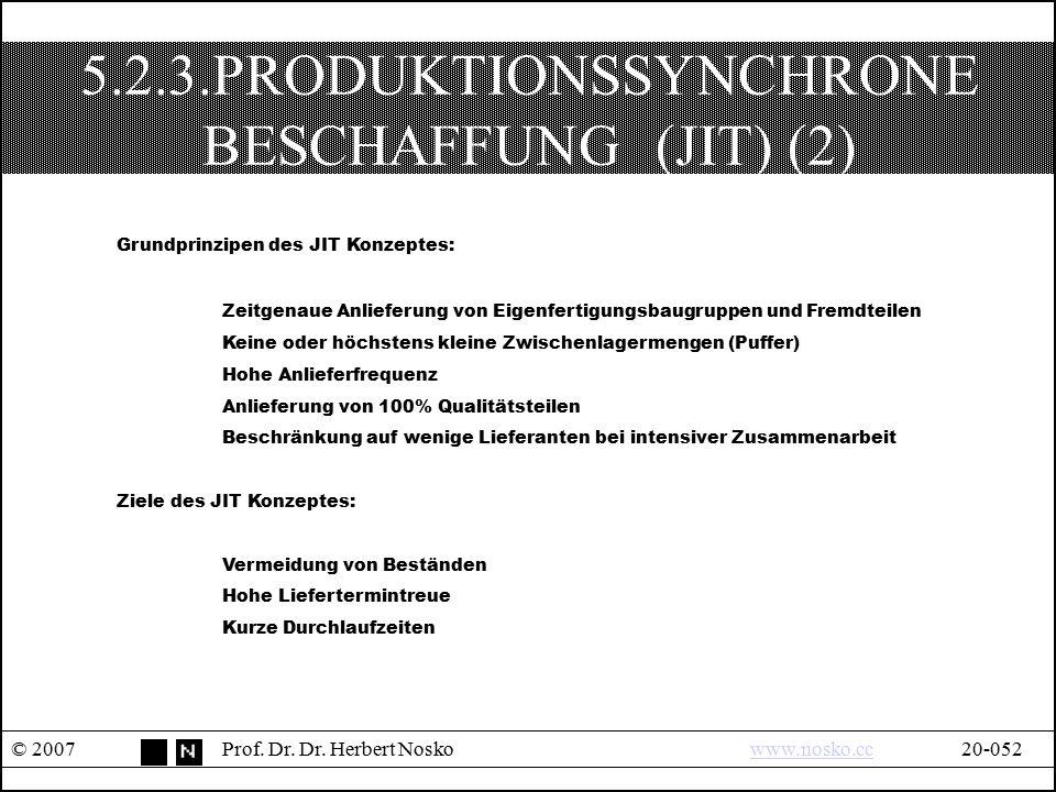 5.2.3.PRODUKTIONSSYNCHRONE BESCHAFFUNG (JIT) (2)