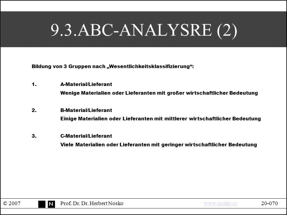 """9.3.ABC-ANALYSRE (2) Bildung von 3 Gruppen nach """"Wesentlichkeitsklassifizierung : 1. A-Material/Lieferant."""