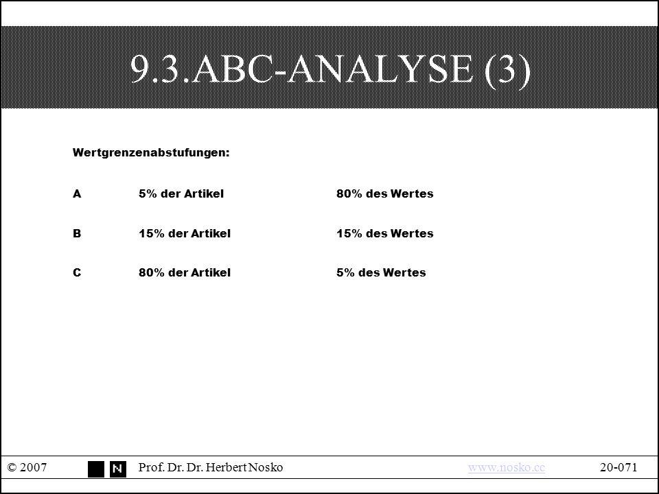 9.3.ABC-ANALYSE (3) Wertgrenzenabstufungen:
