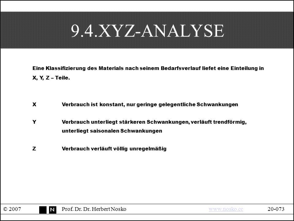 9.4.XYZ-ANALYSE Eine Klassifizierung des Materials nach seinem Bedarfsverlauf liefet eine Einteilung in.