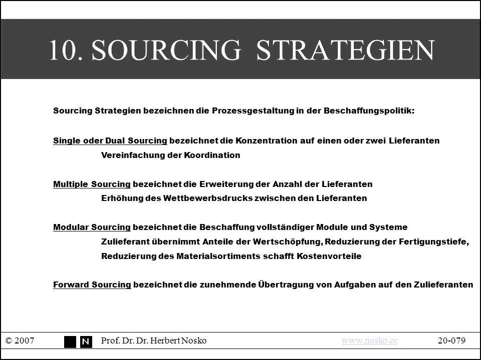 10. SOURCING STRATEGIEN Sourcing Strategien bezeichnen die Prozessgestaltung in der Beschaffungspolitik: