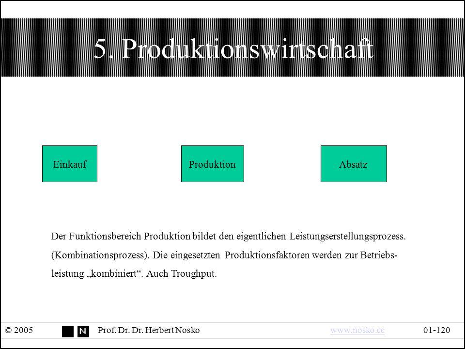 5. Produktionswirtschaft