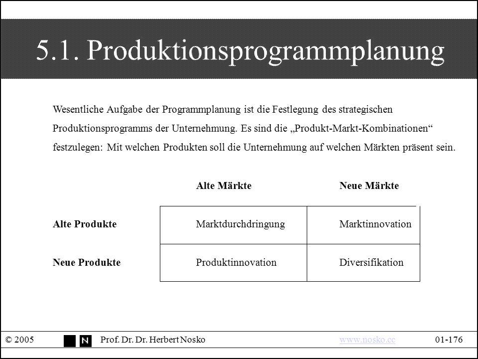 5.1. Produktionsprogrammplanung