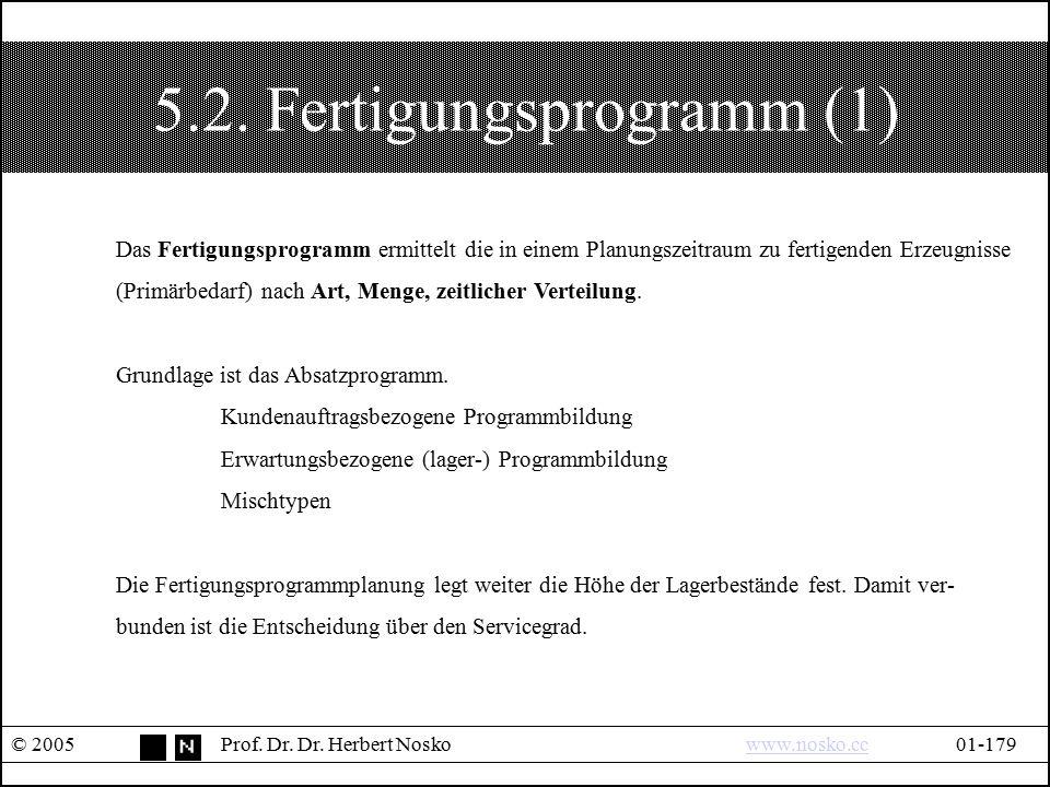 5.2. Fertigungsprogramm (1)