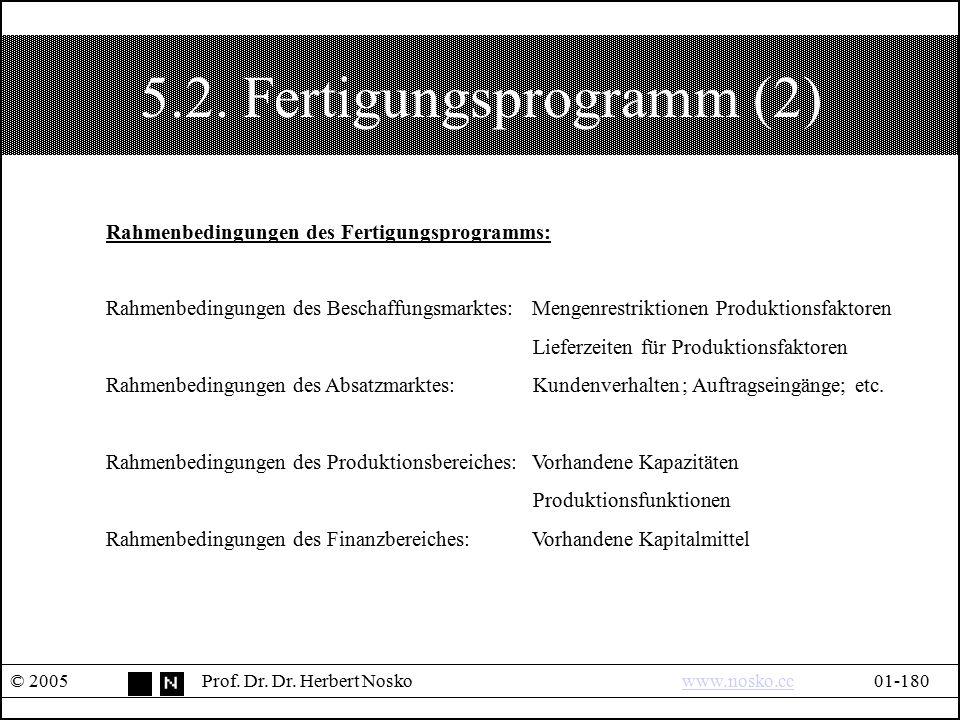 5.2. Fertigungsprogramm (2)