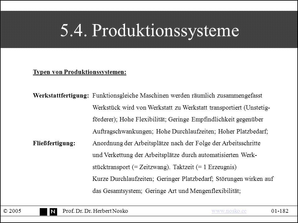 5.4. Produktionssysteme Typen von Produktionssystemen: