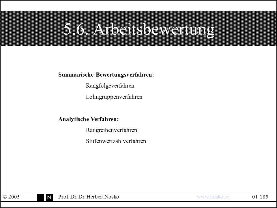 5.6. Arbeitsbewertung Summarische Bewertungsverfahren: