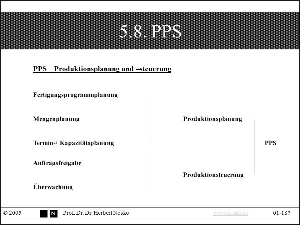 5.8. PPS PPS Produktionsplanung und –steuerung