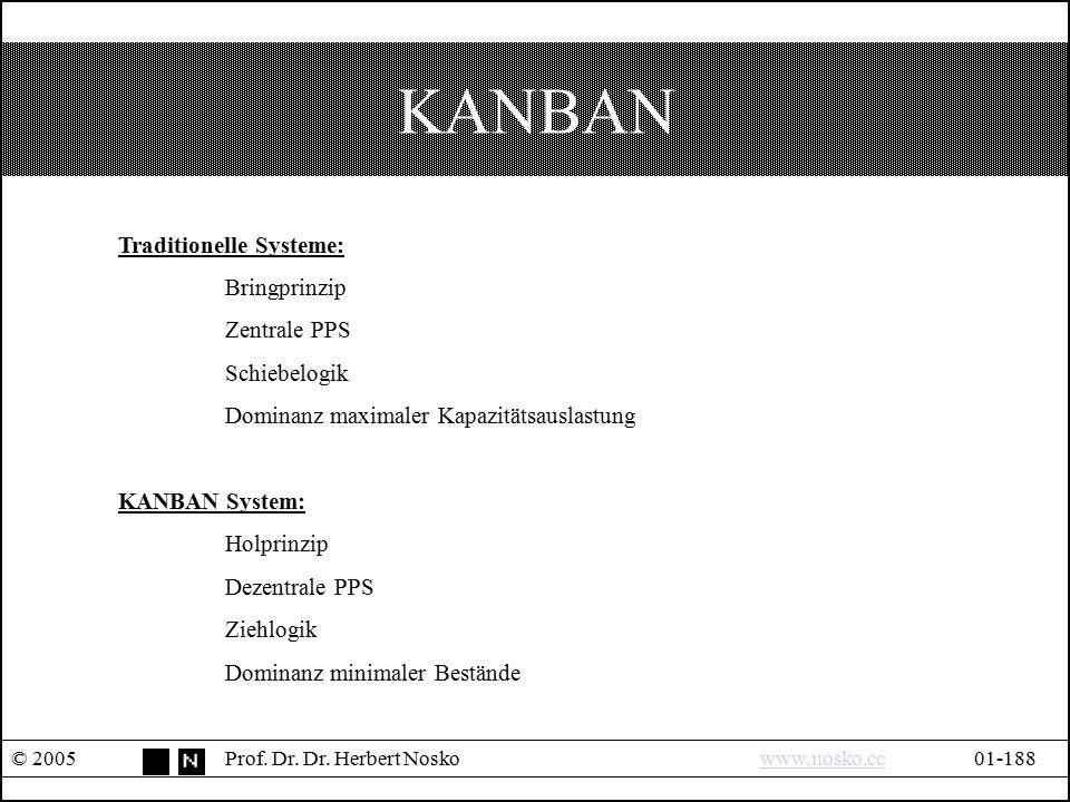 KANBAN Traditionelle Systeme: Bringprinzip Zentrale PPS Schiebelogik
