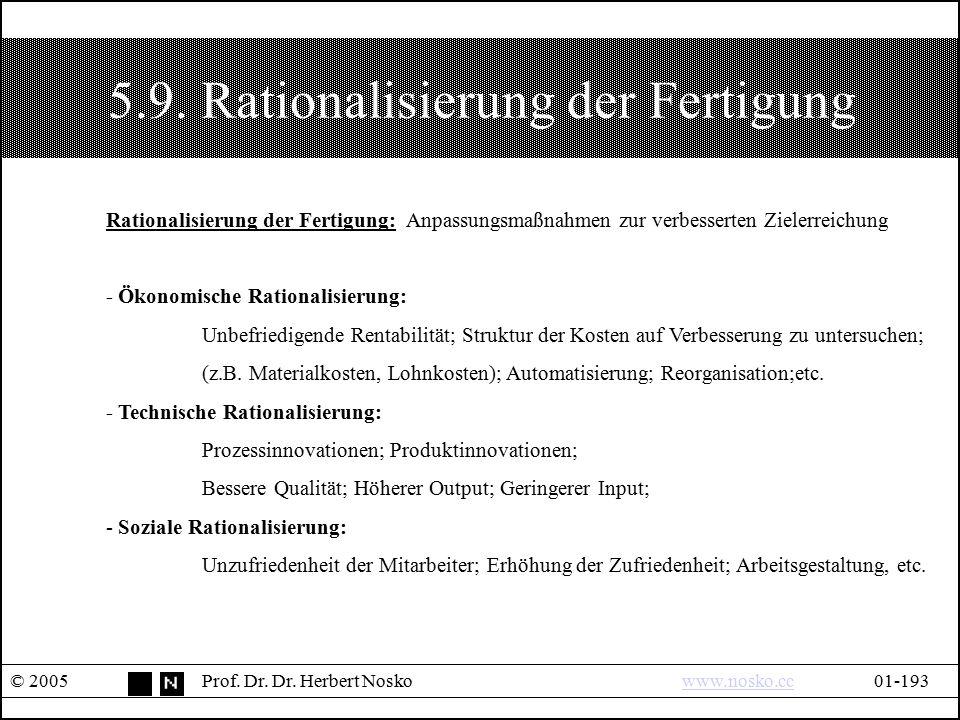 5.9. Rationalisierung der Fertigung