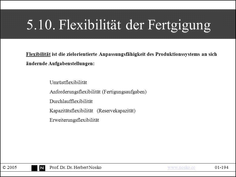 5.10. Flexibilität der Fertgigung