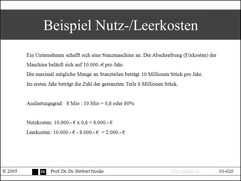 Beispiel Nutz-/Leerkosten