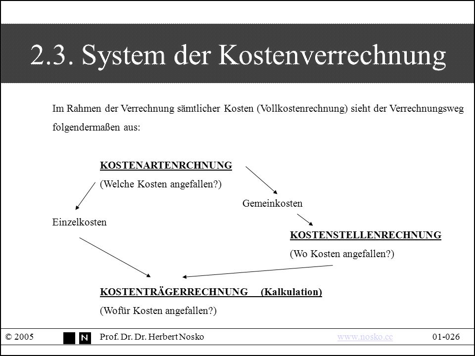 2.3. System der Kostenverrechnung
