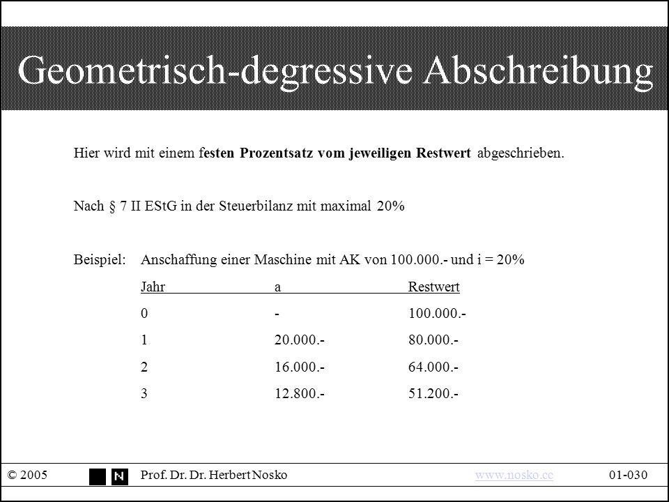 Geometrisch-degressive Abschreibung