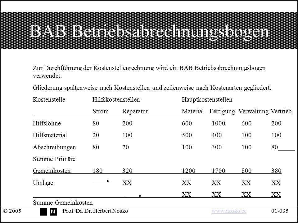 BAB Betriebsabrechnungsbogen