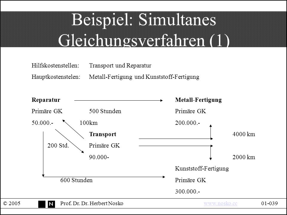 Beispiel: Simultanes Gleichungsverfahren (1)