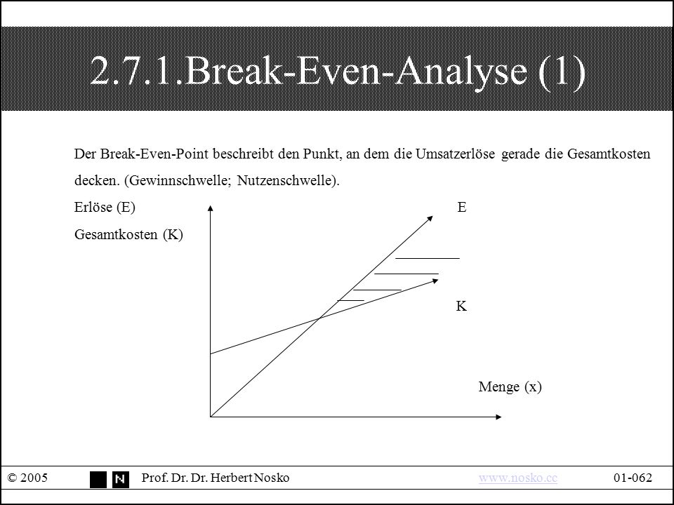 2.7.1.Break-Even-Analyse (1)