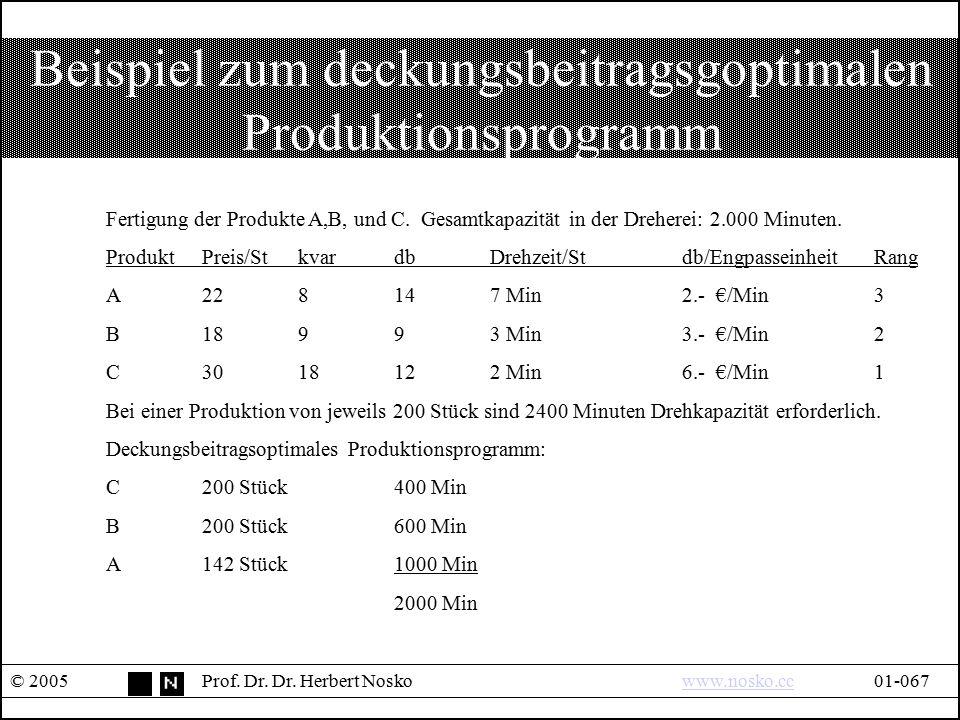 Beispiel zum deckungsbeitragsgoptimalen Produktionsprogramm