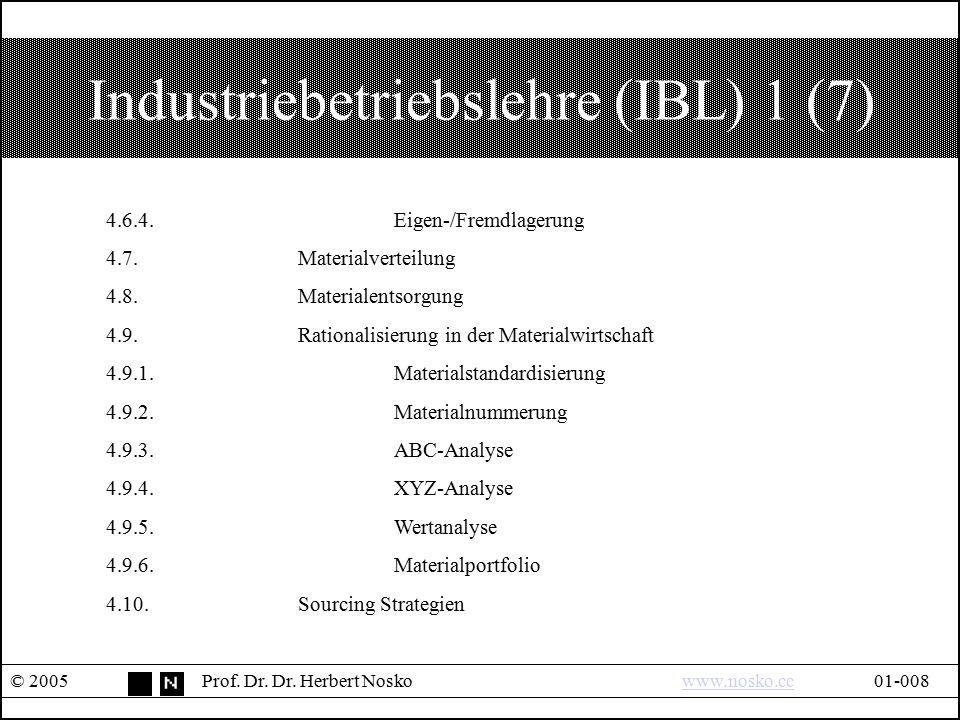 Industriebetriebslehre (IBL) 1 (7)