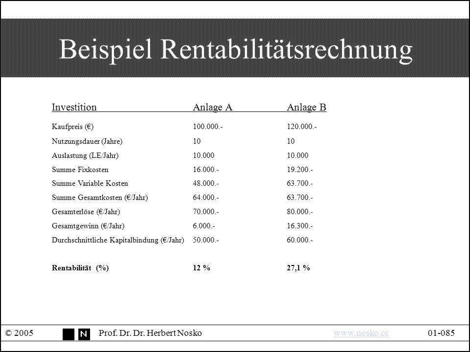Beispiel Rentabilitätsrechnung