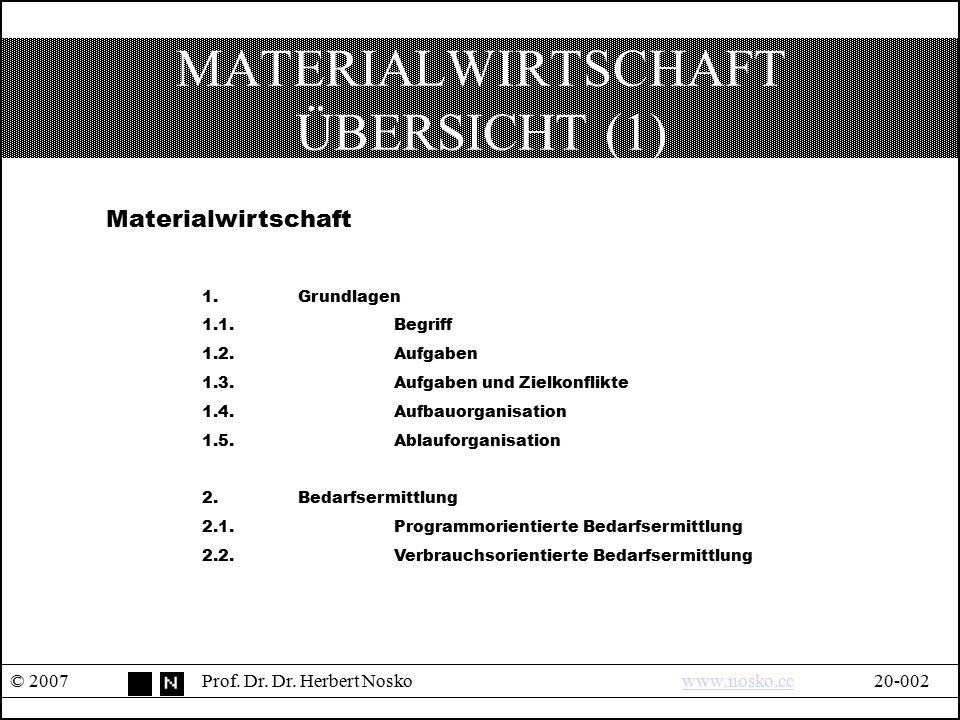 MATERIALWIRTSCHAFT ÜBERSICHT (1)