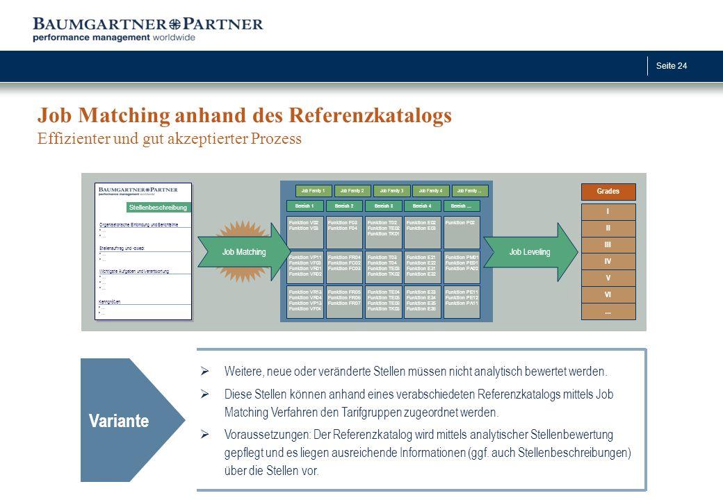 Job Matching anhand des Referenzkatalogs Effizienter und gut akzeptierter Prozess
