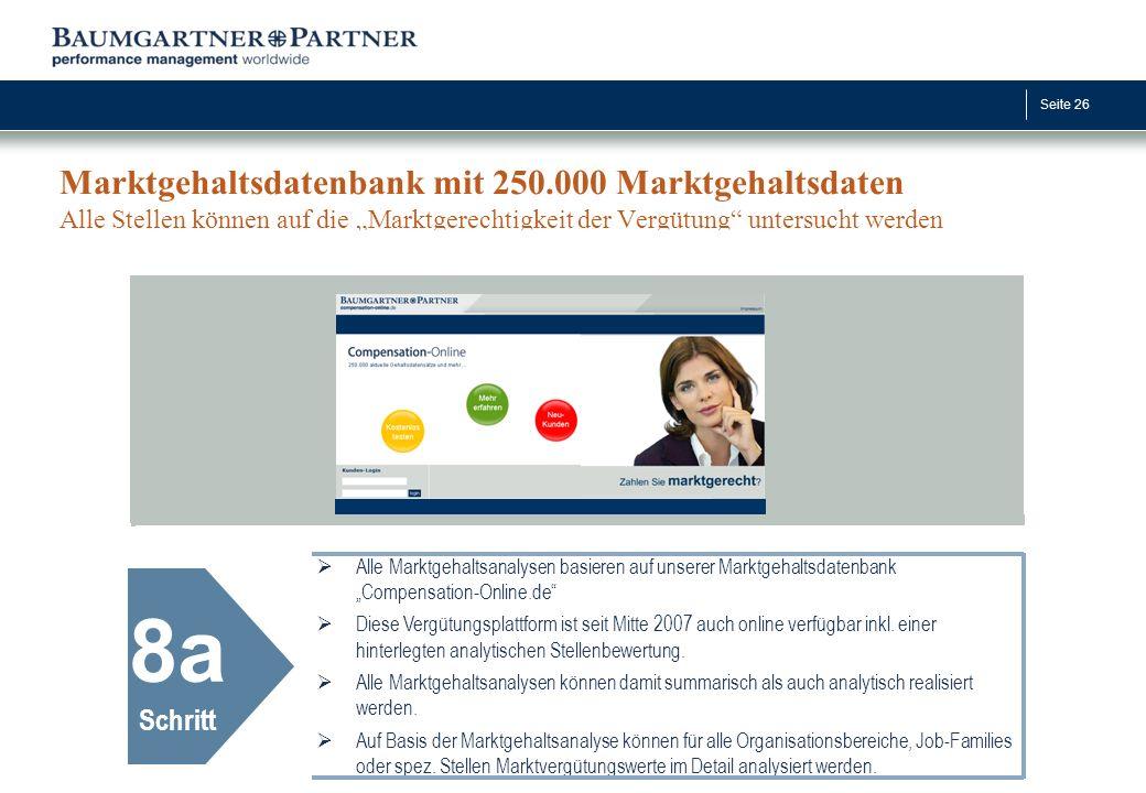 Marktgehaltsdatenbank mit 250