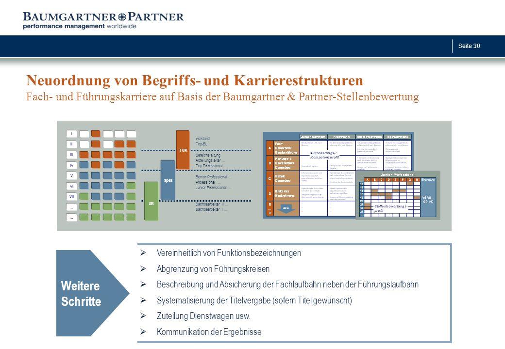 Neuordnung von Begriffs- und Karrierestrukturen Fach- und Führungskarriere auf Basis der Baumgartner & Partner-Stellenbewertung