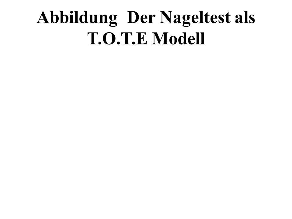 Abbildung Der Nageltest als T.O.T.E Modell