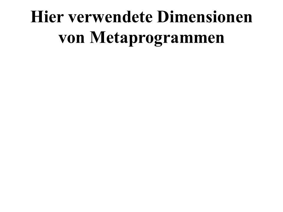 Hier verwendete Dimensionen von Metaprogrammen