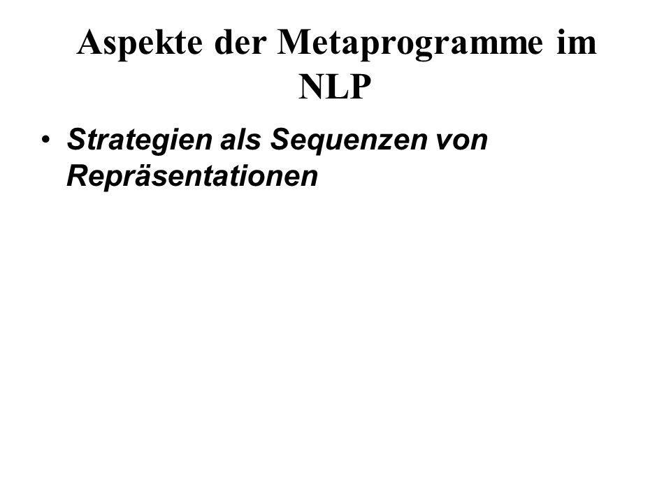 Aspekte der Metaprogramme im NLP