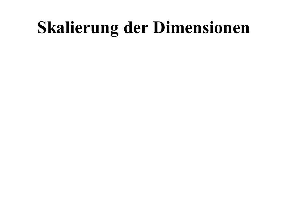 Skalierung der Dimensionen