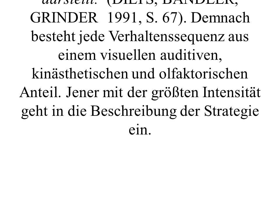 """Eine Strategie ist definiert als """"eine Reihe von Repräsentationsquadrupeln innerhalb derer jeweils eine Modalität die verhaltensmäßige Signifikanz darstellt. (DILTS, BANDLER, GRINDER 1991, S."""