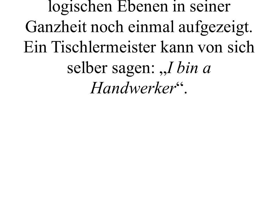 Am Beispiel eines Tischlers / Schreiners wird nun das Modell der logischen Ebenen in seiner Ganzheit noch einmal aufgezeigt.