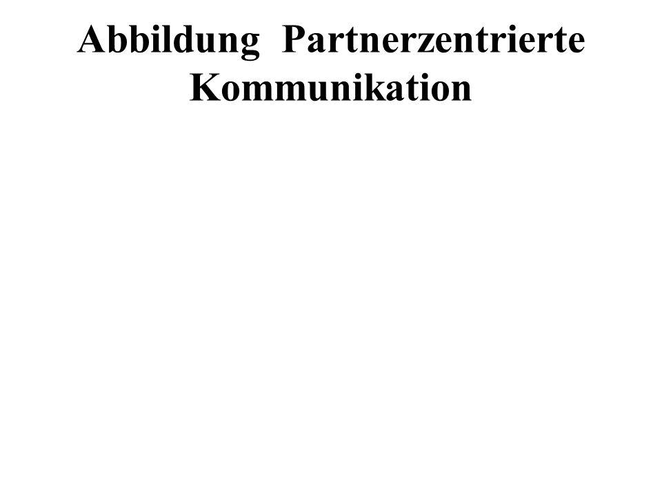 Abbildung Partnerzentrierte Kommunikation