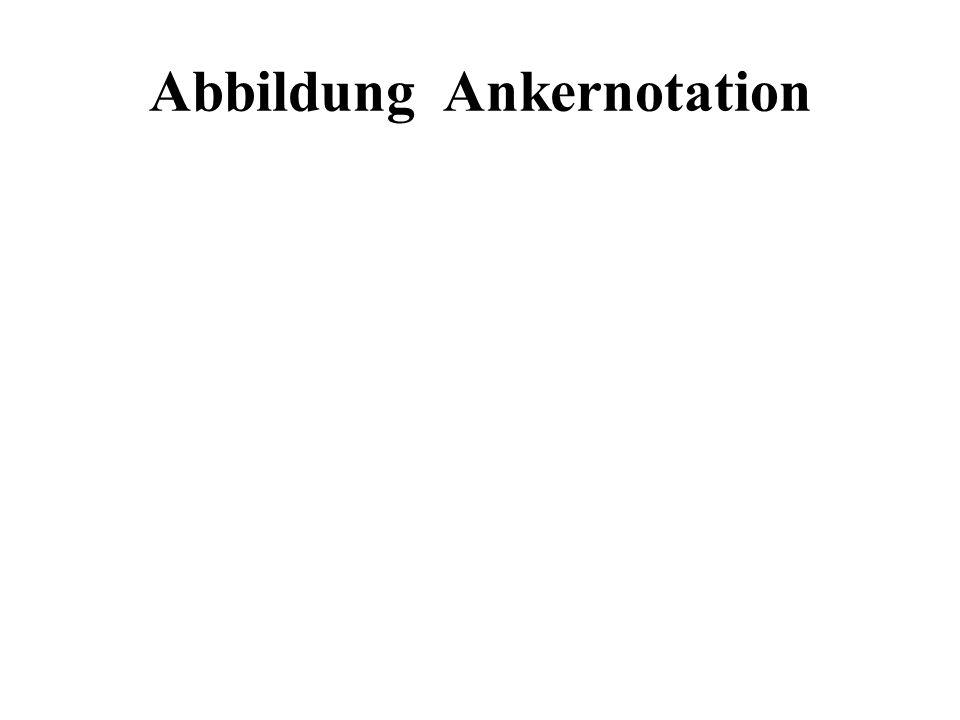 Abbildung Ankernotation